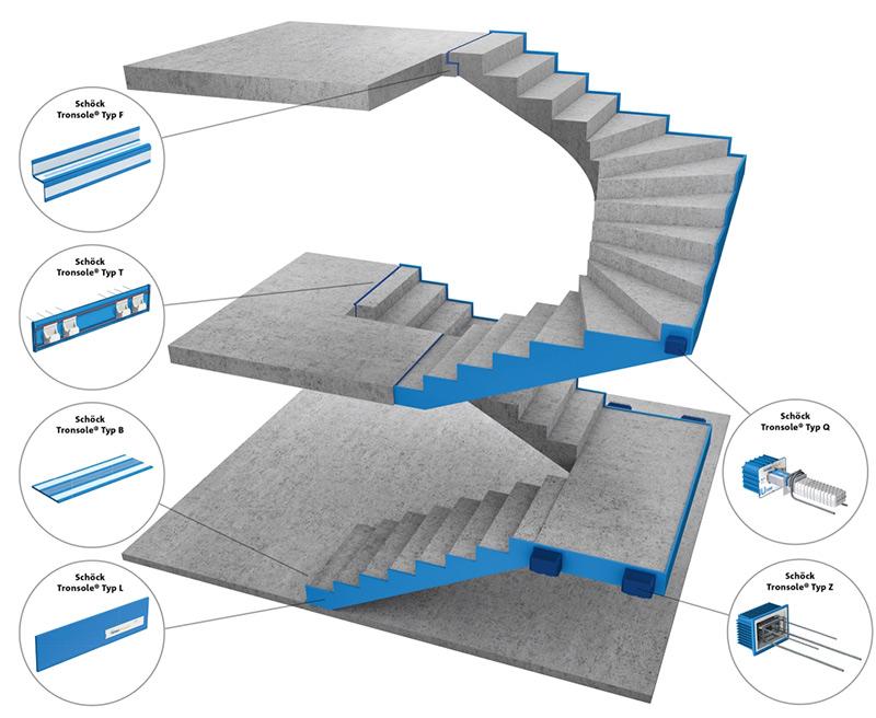 Il sistema Tronsole si compone di sei tipologie di elementi, in grado di adattarsi al meglio ai diversi punti del giroscala in cui è necessario realizzare un disaccoppiamento acustico (Foto Schock Italia)