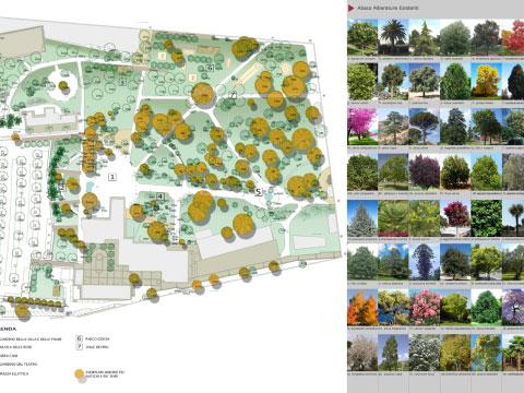 Premio iqu 8 restauro del giardino ottocentesco di villa - Portale architetti roma ...