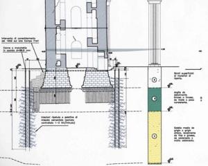 Fondazioni profonde i micropali progettazione - Consolidare fondamenta di una casa ...