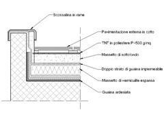 impermeabilizzazione terrazzi dwg