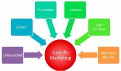 """Strategie di """"Marketing Non Convenzionale"""""""
